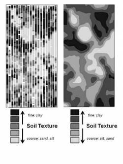 Soil Texture Map
